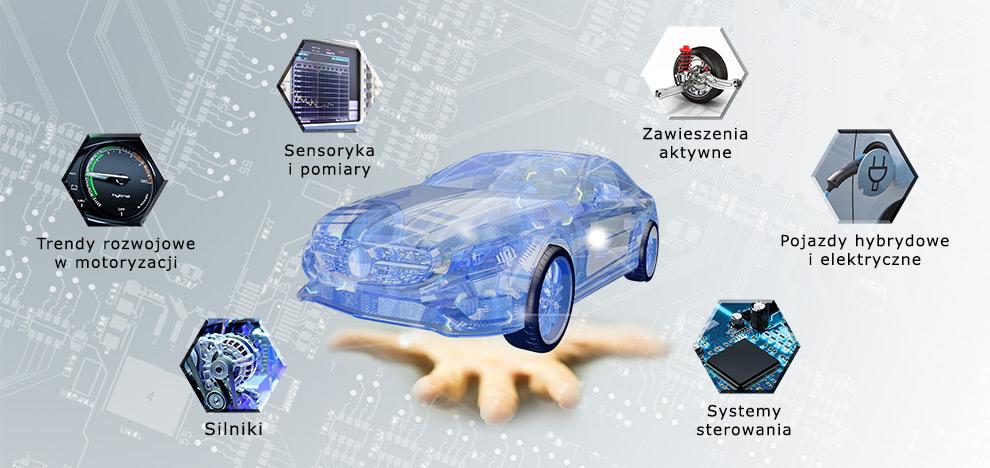 Studia_inżynieria_elektryczna_samochodowa